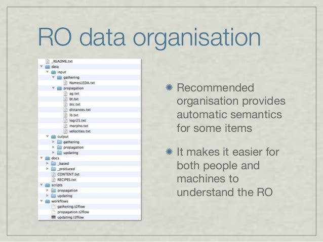 RO data organisation Recommended organisation provides automatic semantics for some items It makes it easier for both peop...