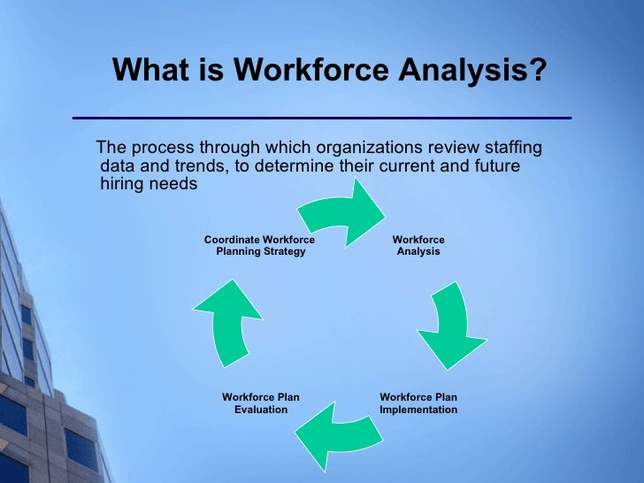 Workforce Analysis Presentation