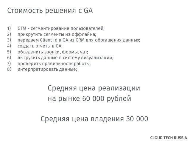 Стоимость SaaS решения 4500р 20 000р Система Аналитика