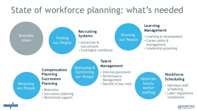 Conquer 6 Workforce Planning And Optimization Challenges