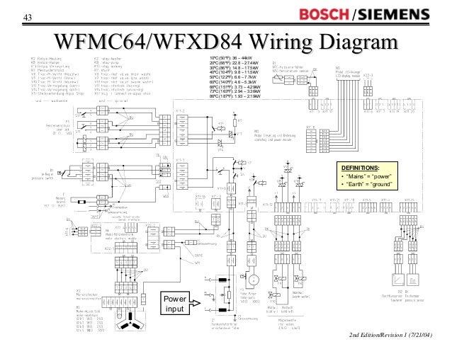 Washing Machine Motor Circuit Diagram