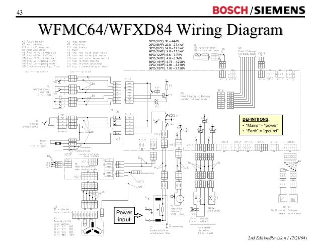 Bosch washer wiring diagram wiring diagrams schematics 120v washer wire diagram wiring diagrams schematics on furnace blower wiring diagram for wfmc wfxd washer swarovskicordoba Image collections