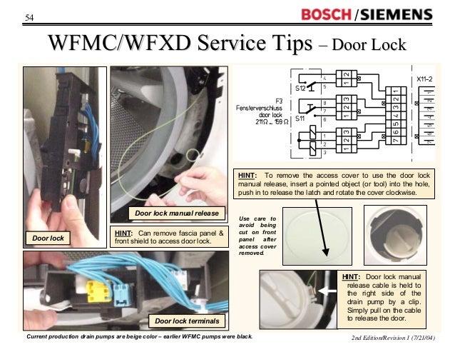 Washing Machine Door Lock Wiring Diagram || Wiring Diagrams Home on