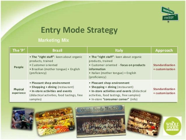 whole food items abroad extension essay