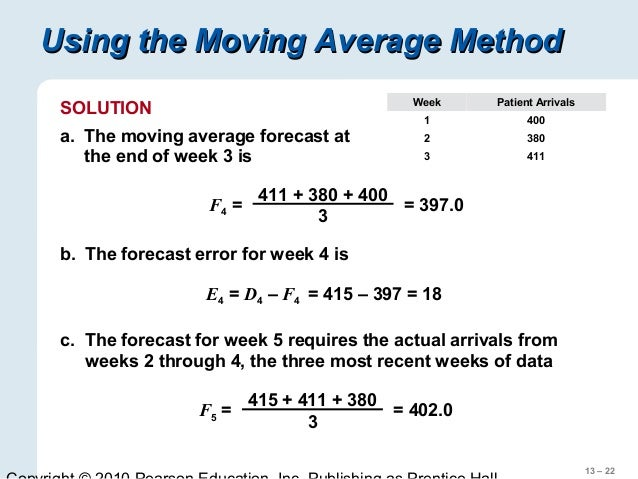 calculate a forecast using a simple three month moving average A forecast calculation examples for each month of the forecast, average the previous three month's equations and one simple average to calculate a.