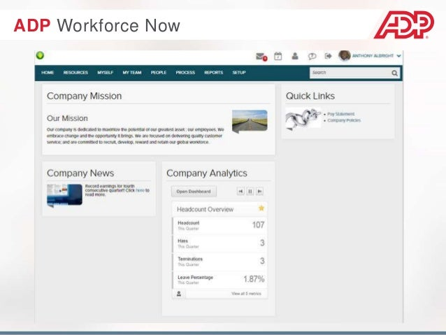 Workforce Now By Adp