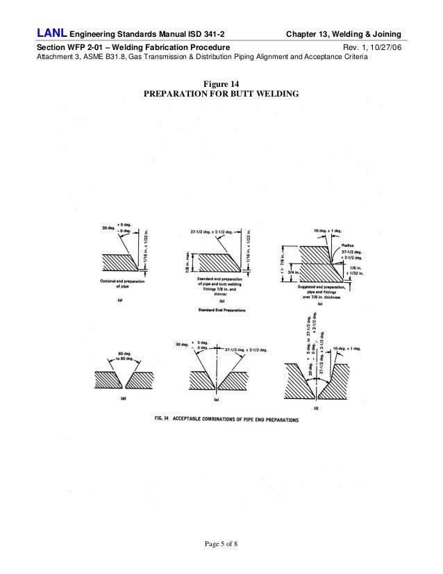 Fillable online lanl engineering standards manual isd 341-2 fax.