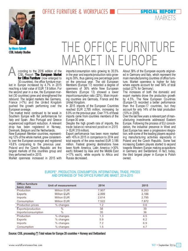 Status Of The Office Furniture Market In The European Continent