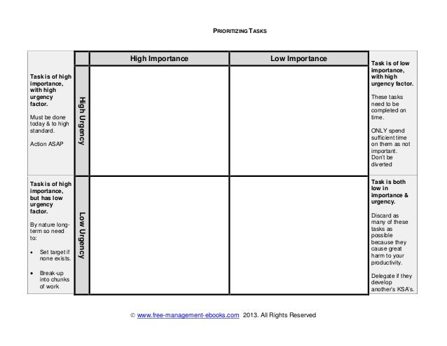 Prioritizing tasks template images template design ideas for Prioritizing tasks template