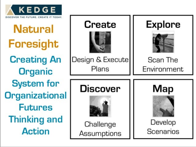 Natural Foresight Creating An Organic System for Organizational Futures Thinking and Action