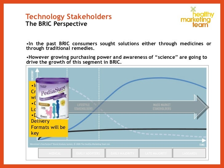 Technology Stakeholders The BRIC Perspective <ul><li>In the past BRIC consumers sought solutions either through medicines ...