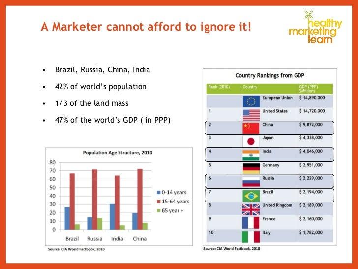 A Marketer cannot afford to ignore it!  <ul><li>Brazil, Russia, China, India </li></ul><ul><li>42% of world's population <...