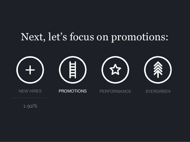 Next, let's focus on promotions: PROMOTIONS PERFORMANCE EVERGREENNEW HIRES 1.92%