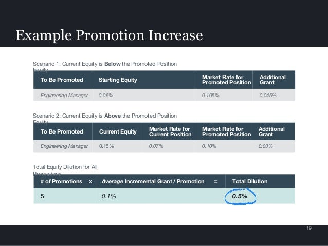 Example Promotion Increase 19 To Be Promoted Starting Equity Market Rate for Promoted Position Additional Grant Engineerin...