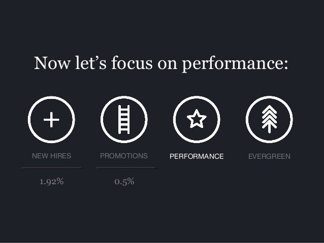 Now let's focus on performance: PROMOTIONS PERFORMANCE EVERGREENNEW HIRES 1.92% 0.5%