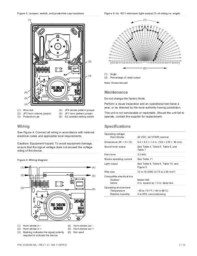 Edwards Signaling WG4RF-HVMC Installation Manual