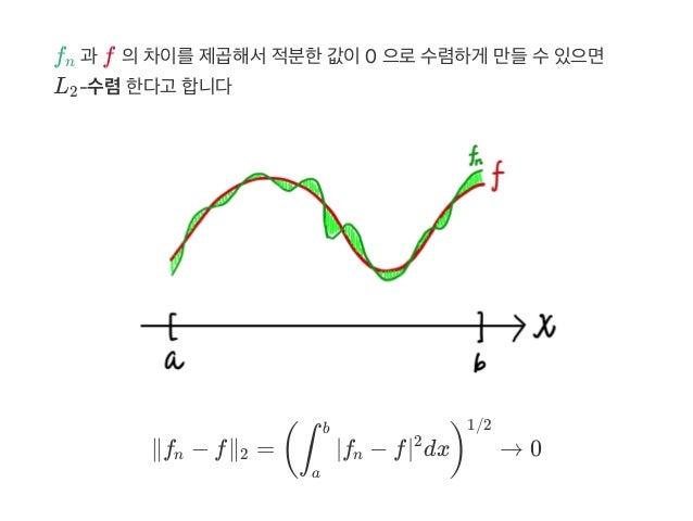 f 과 f 의차이를제곱해서적분한값이0 으로수렴하게 만들수있으면 L ‑수렴한다고 합니다 ∥f − f∥ = ∣f − f∣ dx → 0 n 2 n 2 (∫ a b n 2 ) 1/2
