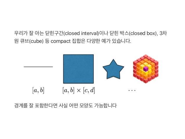 우리가 잘아는닫힌구간(closed interval)이나닫힌박스(closed box), 3차 원큐브(cube) 등compact 집합은다양한예가 있습니다. 경계를잘포함한다면사실어떤모양도가능합니다
