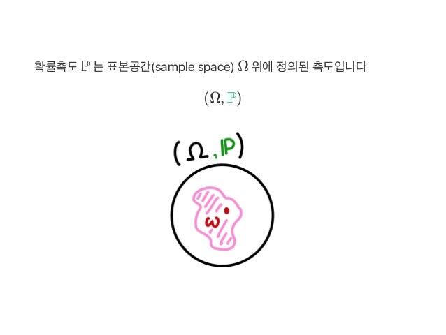 확률측도P 는표본공간(sample space) Ω 위에정의된측도입니다 (Ω, P)