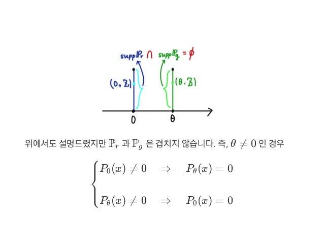 위에서도설명드렸지만P 과 P 은겹치지않습니다. 즉, θ ≠ 0 인경우r g ⎩⎪ ⎨ ⎪⎧P (x) ≠ 0 ⇒ P (x) = 00 θ P (x) ≠ 0 ⇒ P (x) = 0θ 0