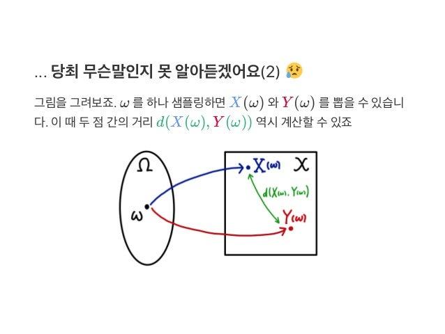 ... 당최무슨말인지못알아듣겠어요(2) 그림을그려보죠. ω 를하나샘플링하면X(ω) 와Y (ω) 를뽑을수있습니 다. 이때두점간의거리d(X(ω), Y (ω)) 역시계산할수있죠