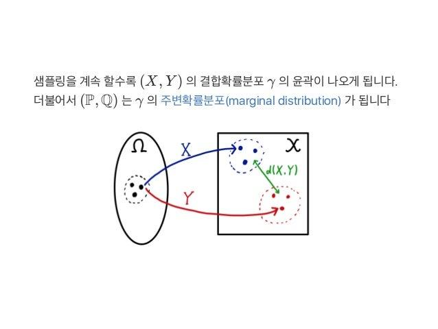 샘플링을계속할수록(X, Y ) 의결합확률분포γ 의윤곽이나오게 됩니다. 더불어서(P, Q) 는γ 의주변확률분포(marginal distribution) 가 됩니다