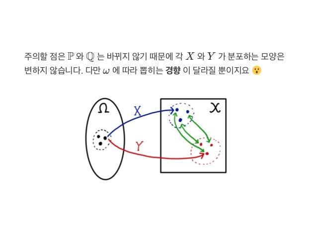 주의할점은P 와Q 는바뀌지않기 때문에각 X 와Y 가 분포하는모양은 변하지않습니다. 다만ω 에따라뽑히는경향이달라질뿐이지요