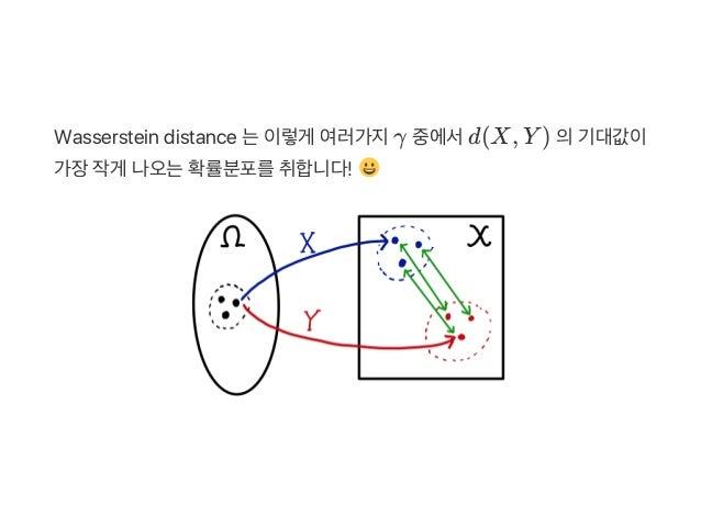 Wasserstein distance 는이렇게 여러가지γ 중에서d(X, Y ) 의기대값이 가장작게 나오는확률분포를취합니다!
