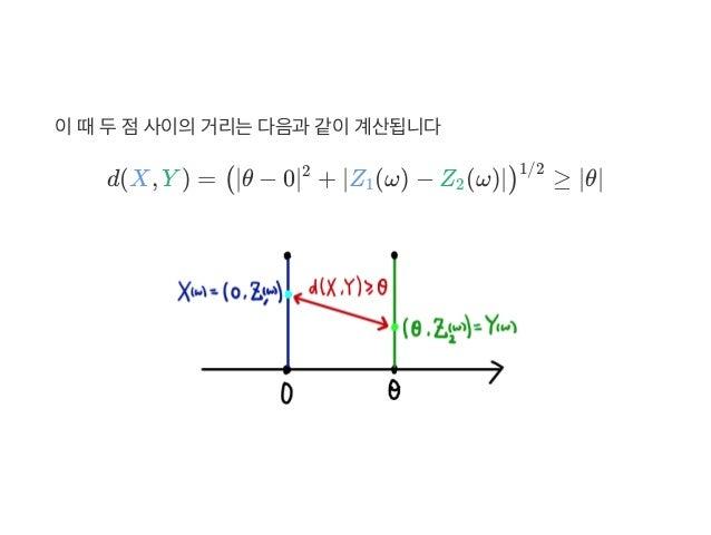 이때두점사이의거리는다음과 같이계산됩니다 d(X, Y ) = ∣θ − 0∣ + ∣Z (ω) − Z (ω)∣ ≥ ∣θ∣( 2 1 2 )1/2