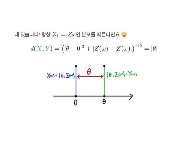 네있습니다! 항상Z = Z 인분포를따른다면요 d(X, Y ) = ∣θ − 0∣ + ∣Z(ω) − Z(ω)∣ = ∣θ∣ 1 2 ( 2 )1/2