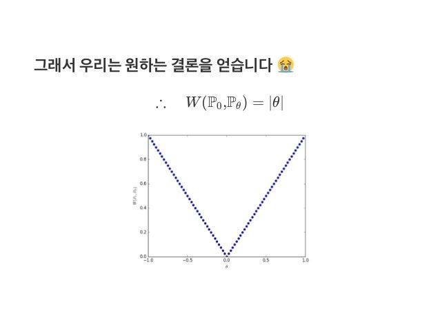 그래서우리는원하는결론을얻습니다 ∴ W(P ,P ) = ∣θ∣0 θ