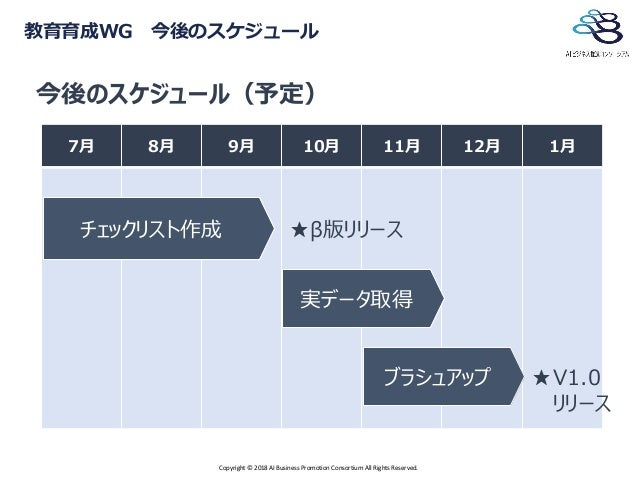 Copyright © 2018 AI Business Promotion Consortium All Rights Reserved. 教育育成WG 今後のスケジュール 今後のスケジュール(予定) 7月 8月 9月 10月 11月 12月...