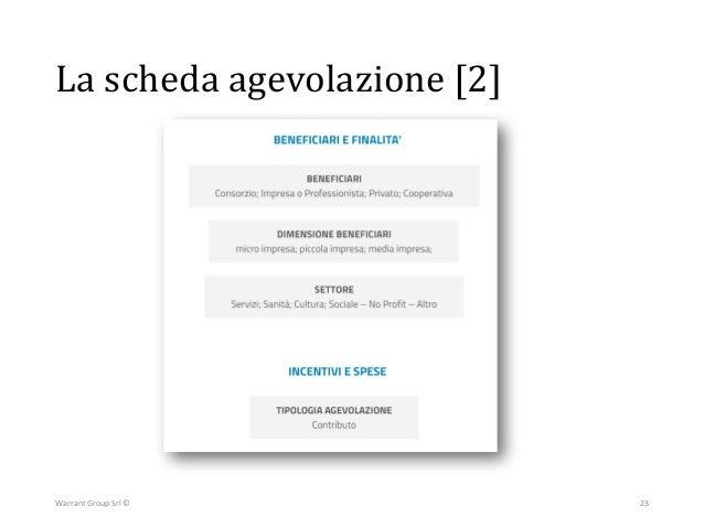 La scheda agevolazione [3] Warrant Group Srl © 24 Area «Related>