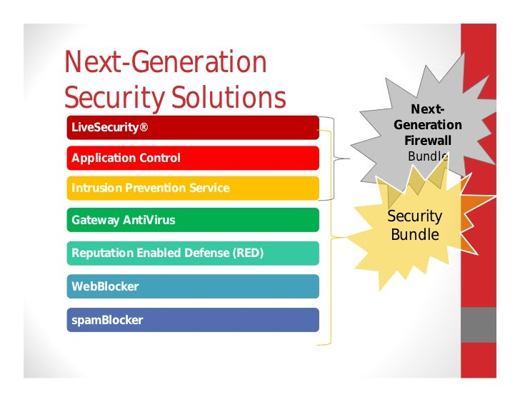 antivirus proposal Microsoft provides next-generation antivirus and breach protection solutions that help make windows 10 the most secure version of windows yet these and other microsoft threat protection solutions enhance security in computers used in homes, small businesses, and enterprises, even protecting .