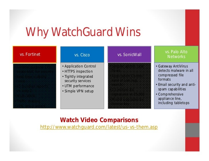 Watchguard Security Proposal 2012