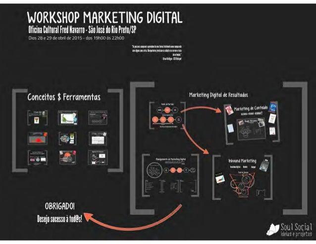 Workshop Marketing Digital - 2 de 2