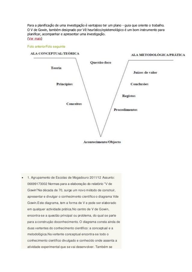Para a planificação de uma investigação é vantajoso ter um plano - guia que oriente o trabalho. O V de Gowin, também desig...