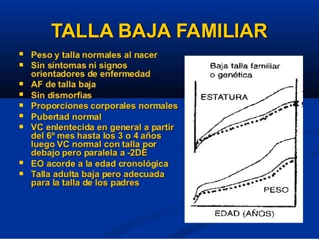 Déficit de Homona Déficit de Homona de Crecimiento o de de Crecimiento o de su accion su accion Hipotiroidismo Hipotiroidi...