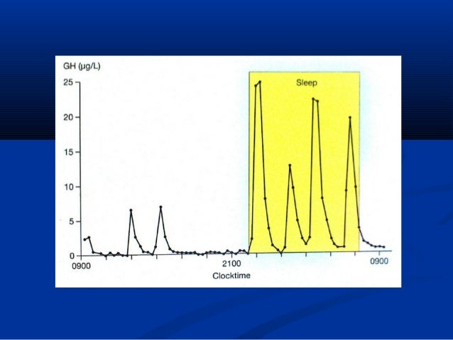DIAGNÓSTICODIAGNÓSTICO  Dos pruebas con estíDos pruebas con estímulo mayor diferentes:mulo mayor diferentes: ≥≥ 10 ng/ml1...