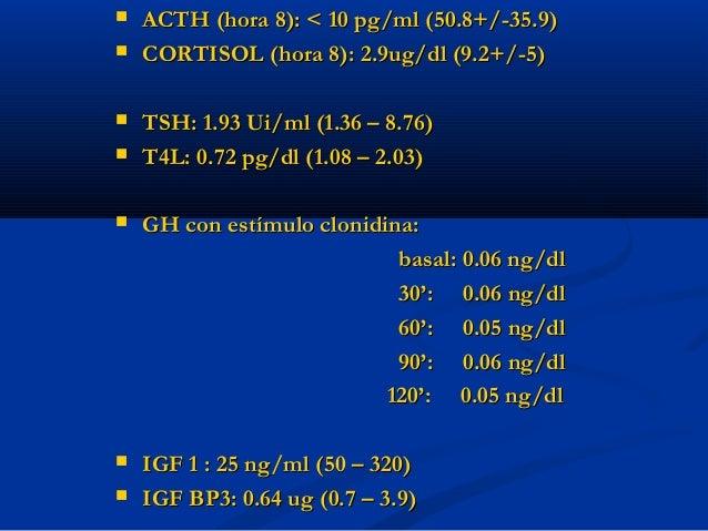 ♂♂ 17 a17 a MC: talla bajaMC: talla baja EA: crecimiento lento desde los 5aEA: crecimiento lento desde los 5a AP: -perinat...