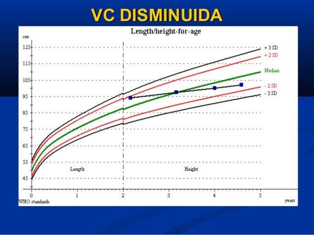 VCVC DISMINUIDADISMINUIDA