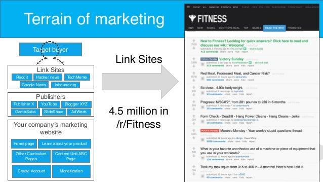Target buyer Link Sites Reddit Hacker news TechMeme Google News Inbound.org Publisher X Publishers YouTube Blogger XYZ Gam...
