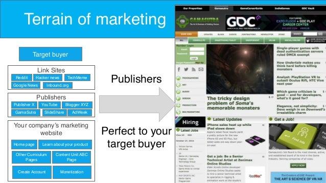 Publishers Perfect to your target buyer Terrain of marketing Target buyer Reddit Link Sites Hacker news TechMeme Google Ne...