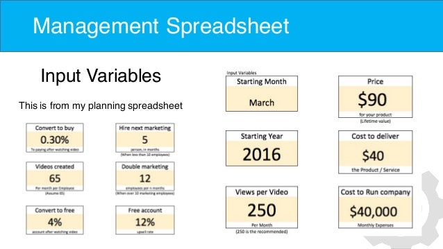 Management Spreadsheet Input Variables This is from my planning spreadsheet