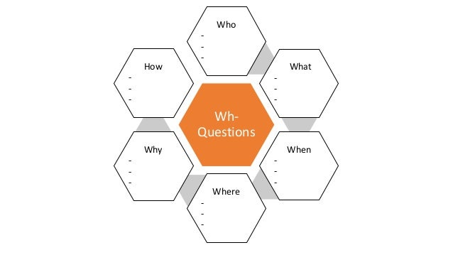 whquestions organizer map 1 638