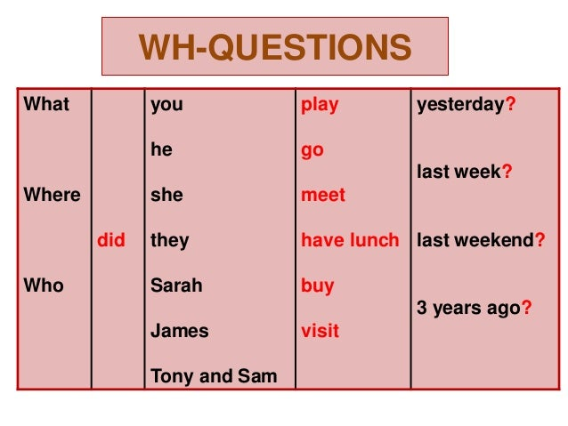 Past Tense Wh Questions Exercises English Teaching