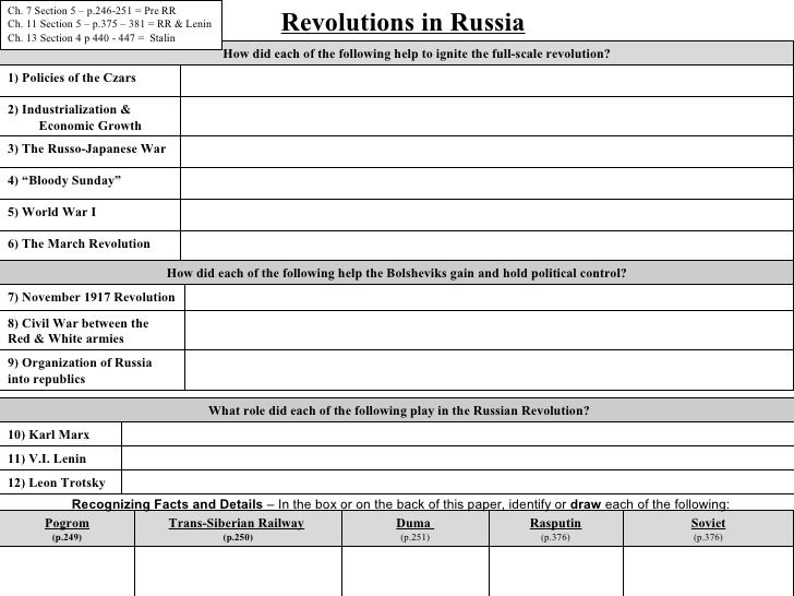 Ch. 7 Section 5 – p.246-251 = Pre RRCh. 11 Section 5 – p.375 – 381 = RR & LeninCh. 13 Section 4 p 440 - 447 = Stalin      ...