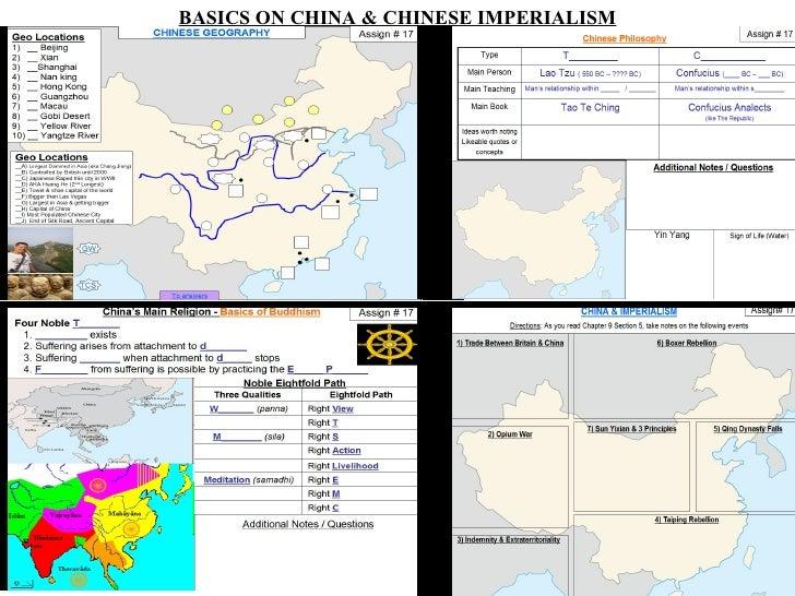 BASICS ON CHINA & CHINESE IMPERIALISM
