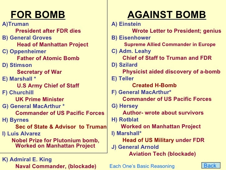atomic bomb use justifiable? essay America had the bomb now what when harry truman learned of the success  of the manhattan project, he knew he was faced with a decision of.