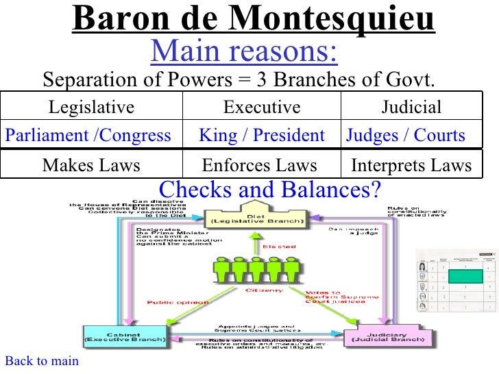 separation of powers baron de montesquieu